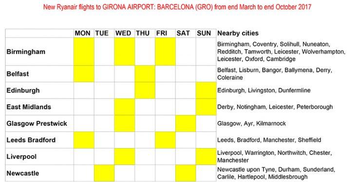 RyanairNewRoutes2017.jpg#asset:3080:defa
